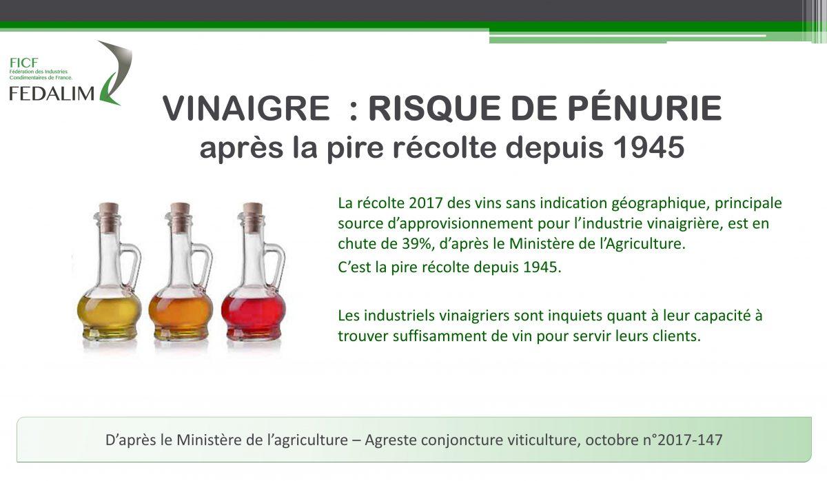 Vinaigre : Risque de pénurie après la pire récolte de vin de 1945